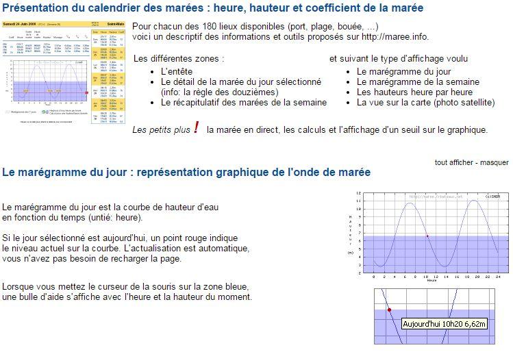 presentation maree.info