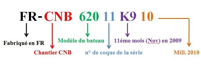 Exemple de n° CIN